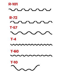 Acanalados Lamina Poliacryl