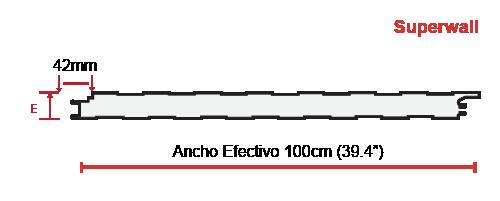 medidas-panel-superwall-metecno