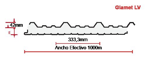 medidas-panel-metecno-glamet-lv