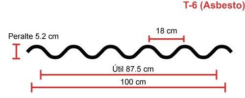 medidas de la lamina acrilica t6 (asbesto)