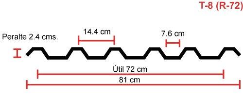 medidas de la lamina acrilica t8 (r72)