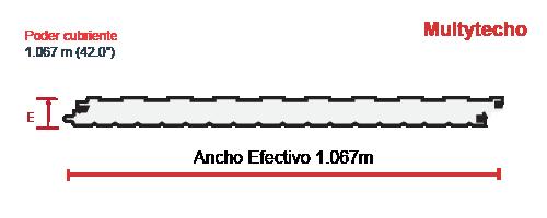 medidas-panel-multytecho