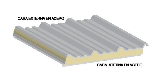 estructura-panel-glamet