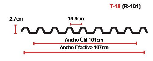 lamina-t-18-r-101-panel-y-acanalados