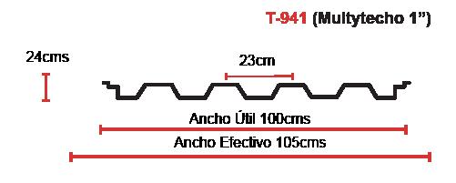 lamina-t-941-multytech-panelyacanalados
