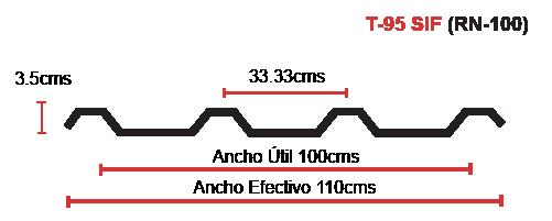 medidas-lamina-acanalada-poliacryl-t-95-sif