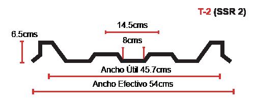 lamina-acanalada-t-2-ssr-2-panel-y-acanalados
