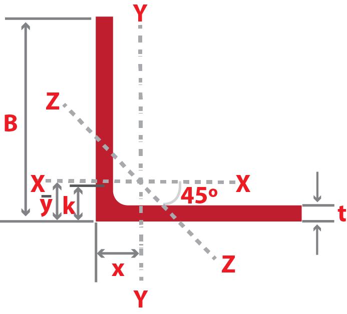 perfil-angulo-de-acero-panelyacanaladoa