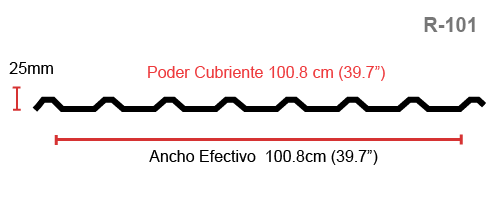 medidas-lamina-acanalada-r-101