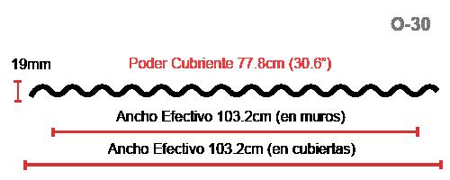 medidas-lamina-acanalada-o-30-panelyacanalados